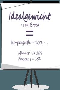 Broca-Formel: Schnell Ihr Normalgewicht und Idealgewicht